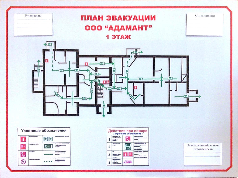 Еще на видном месте должна быть утвержденная руководителем схема эвакуации персонала из помещения при возникновении...